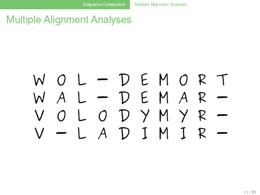 Sequence Comparison Multiple Alignment Analyses...