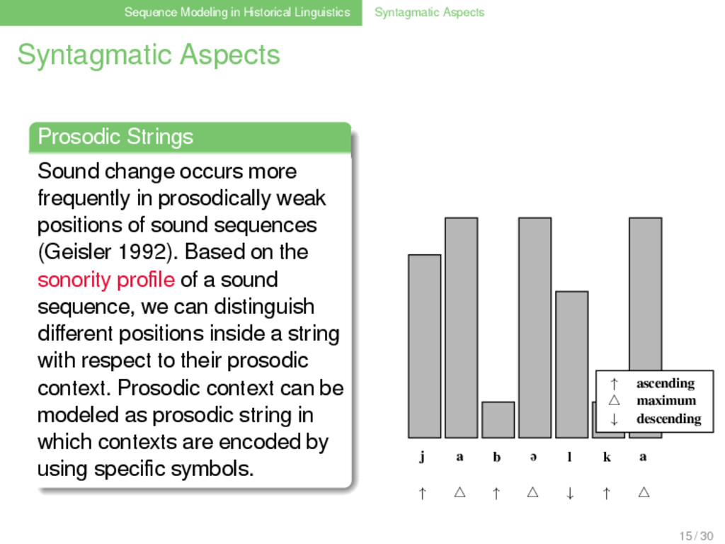 Sequence Modeling in Historical Linguistics Syn...