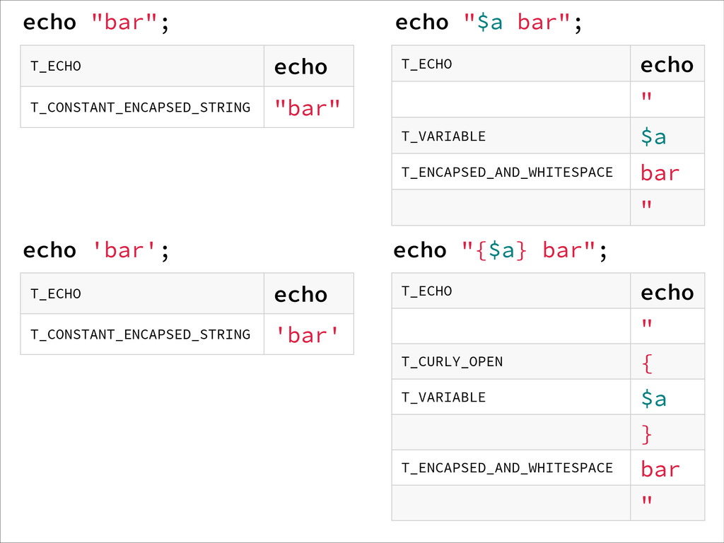 "echo ""bar""; T_ECHO echo T_CONSTANT_ENCAPSED_STR..."