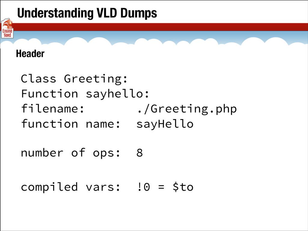 Understanding VLD Dumps Class Greeting: Functio...