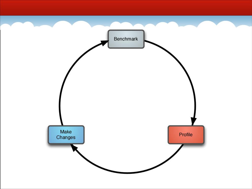 Benchmark Profile Make Changes