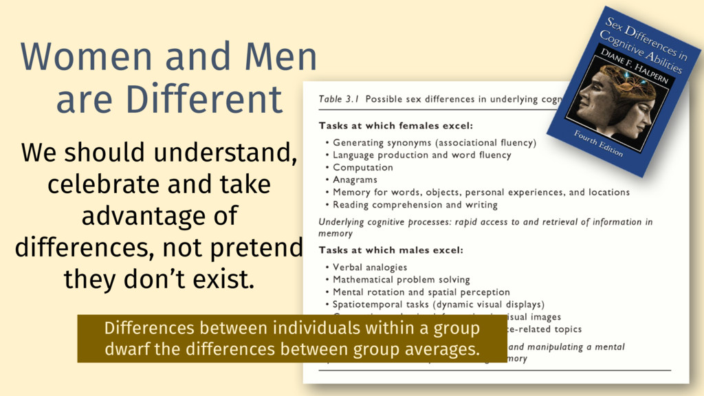 Women and Men are Different 12 We should unders...