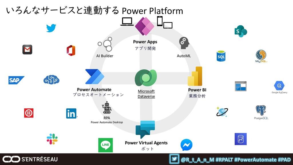 いろんなサービスと連動する Power Platform Microsoft Datavers...
