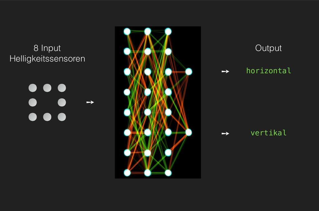 8 Input Helligkeitssensoren ➙ ➙ Output ➙ horizo...