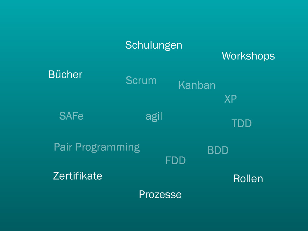 Bücher Schulungen Zertifikate Prozesse Workshop...