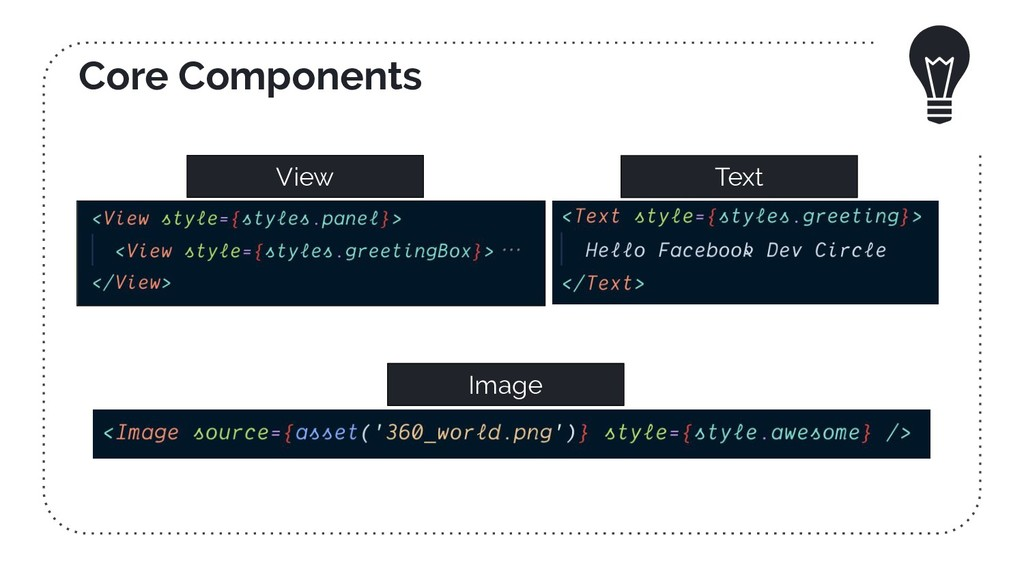 Core Components View Text Image