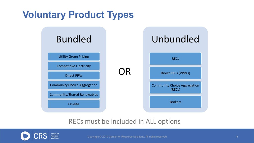 Voluntary Product Types 8 Bundled Utility Green...