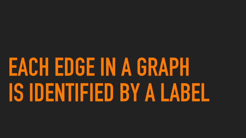 EACH EDGE IN A GRAPH IS IDENTIFIED BY A LABEL