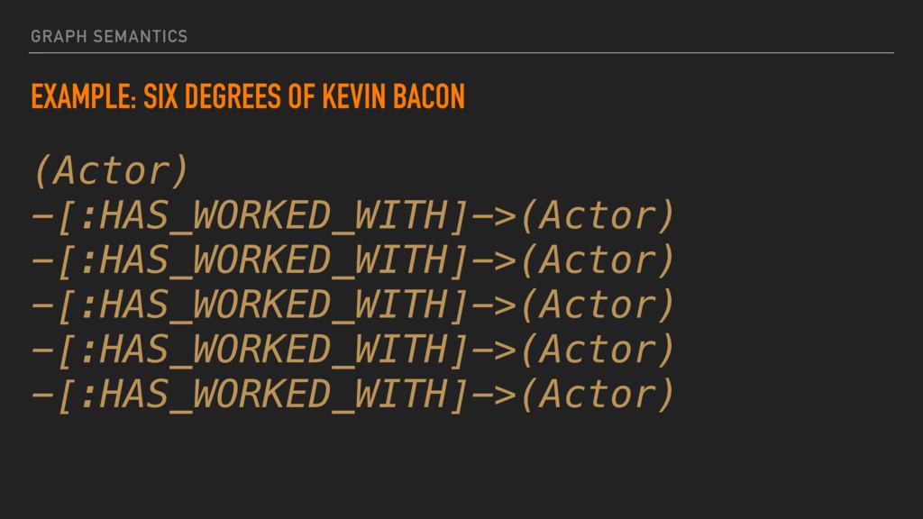 GRAPH SEMANTICS EXAMPLE: SIX DEGREES OF KEVIN B...