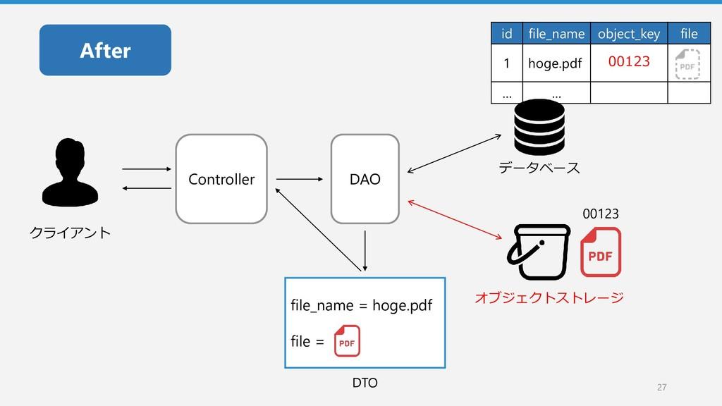 27 27 id file_name object_key file 1 hoge.pdf 0...