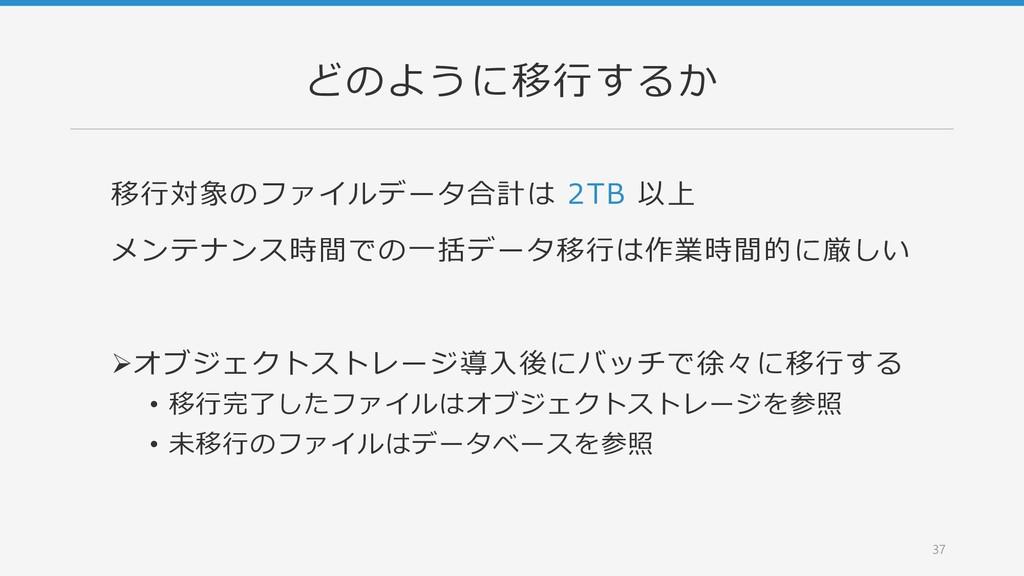 どのように移行するか 移行対象のファイルデータ合計は 2TB 以上 メンテナンス時間での一括デ...