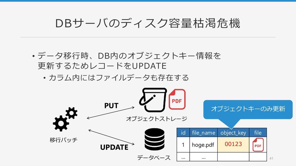 DBサーバのディスク容量枯渇危機 • データ移行時、DB内のオブジェクトキー情報を 更新するた...