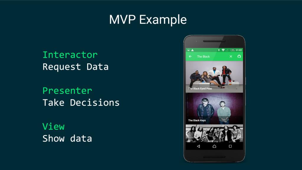 MVP Example