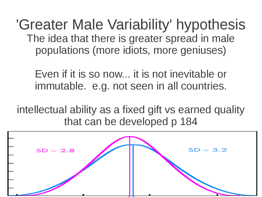 'Greater Male Variability' hypothesis The idea ...