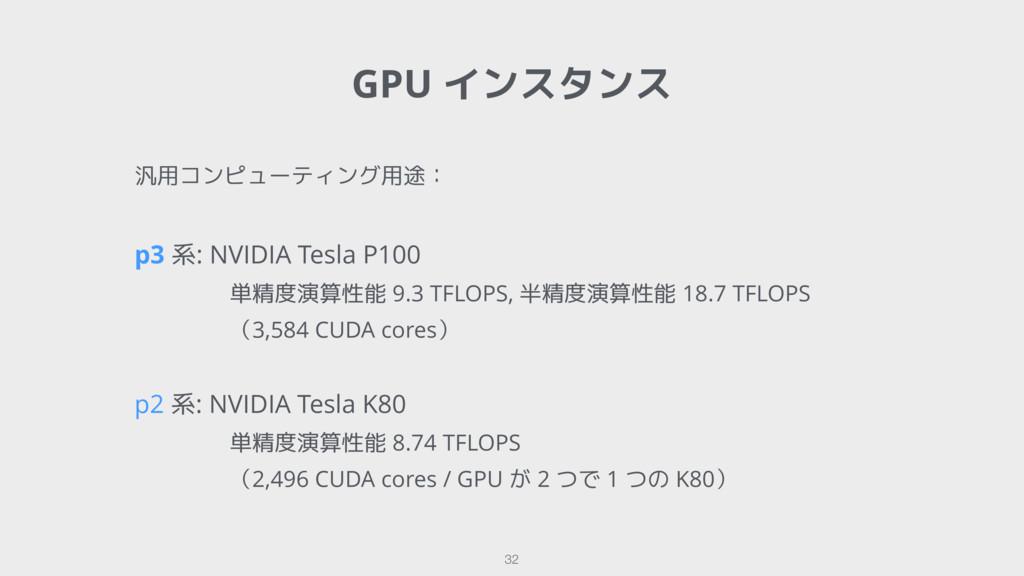 GPU インスタンス 32 汎用コンピューティング用途: p3 系: NVIDIA Tesla...