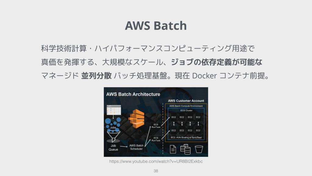 AWS Batch 38 https://www.youtube.com/watch?v=UR...