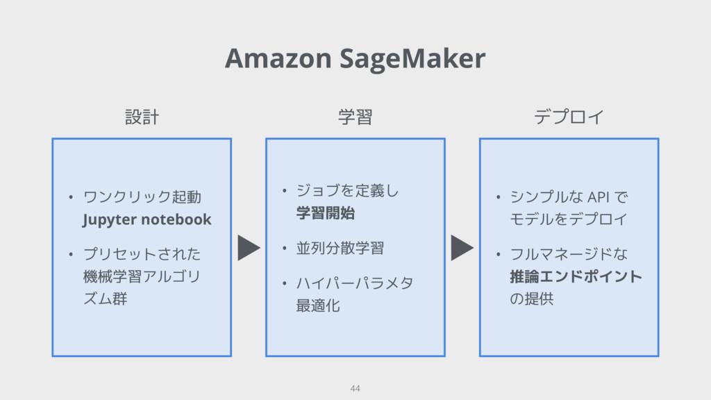 Amazon SageMaker 44 設計 学習 デプロイ • ワンクリック起動 Jupyt...