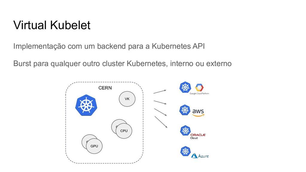 Virtual Kubelet Implementação com um backend pa...