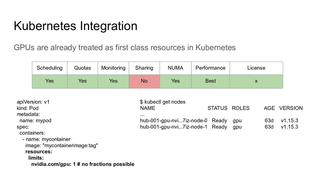 Kubernetes Integration GPUs are already treated...