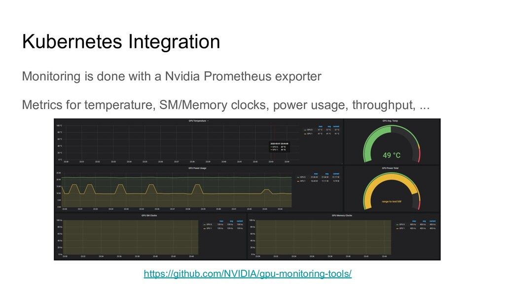 Kubernetes Integration Monitoring is done with ...