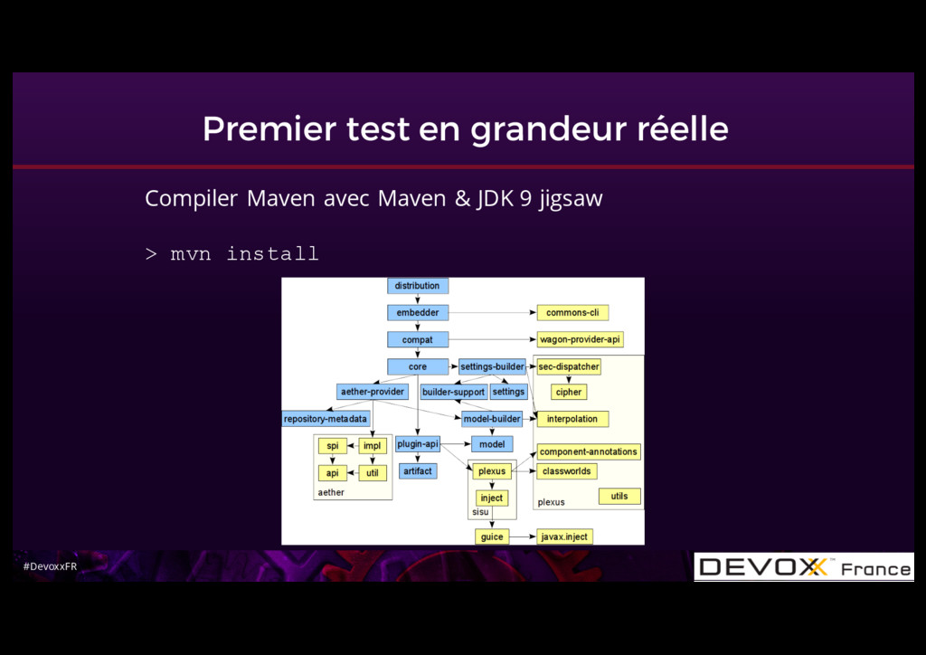 #DevoxxFR Premier test en grandeur réelle Compi...