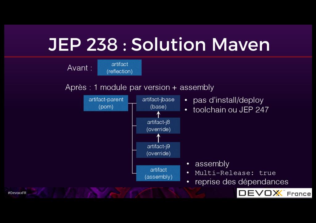 #DevoxxFR JEP 238 : Solution Maven artifact (re...