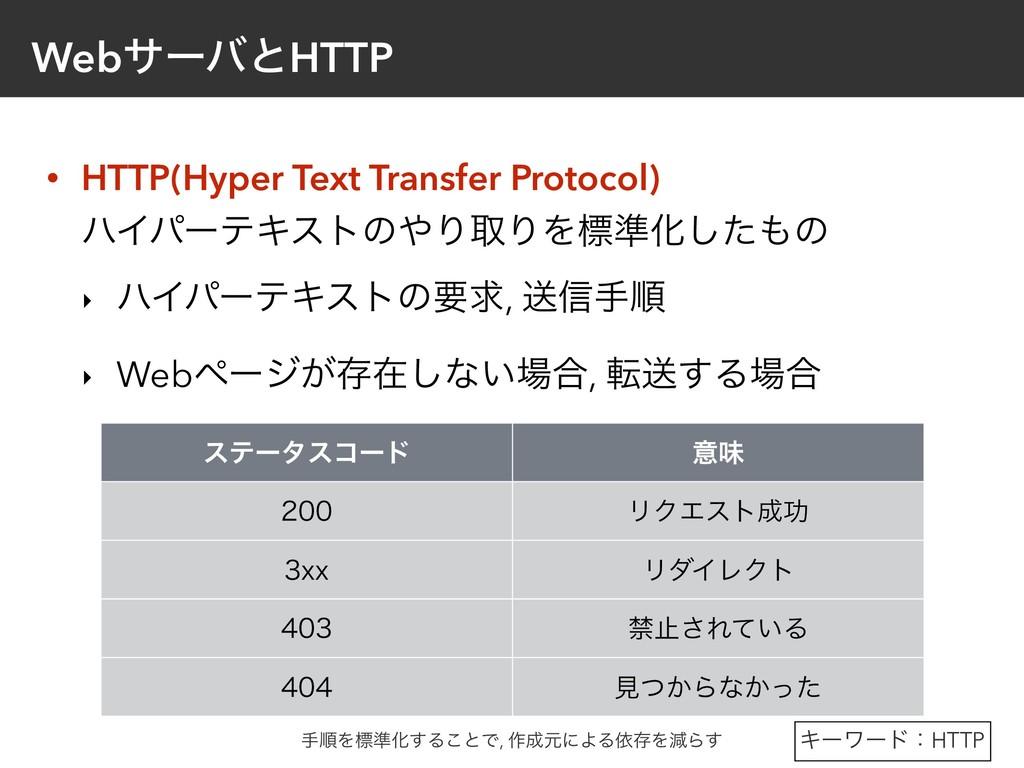 WebαʔόͱHTTP • HTTP(Hyper Text Transfer Protocol...