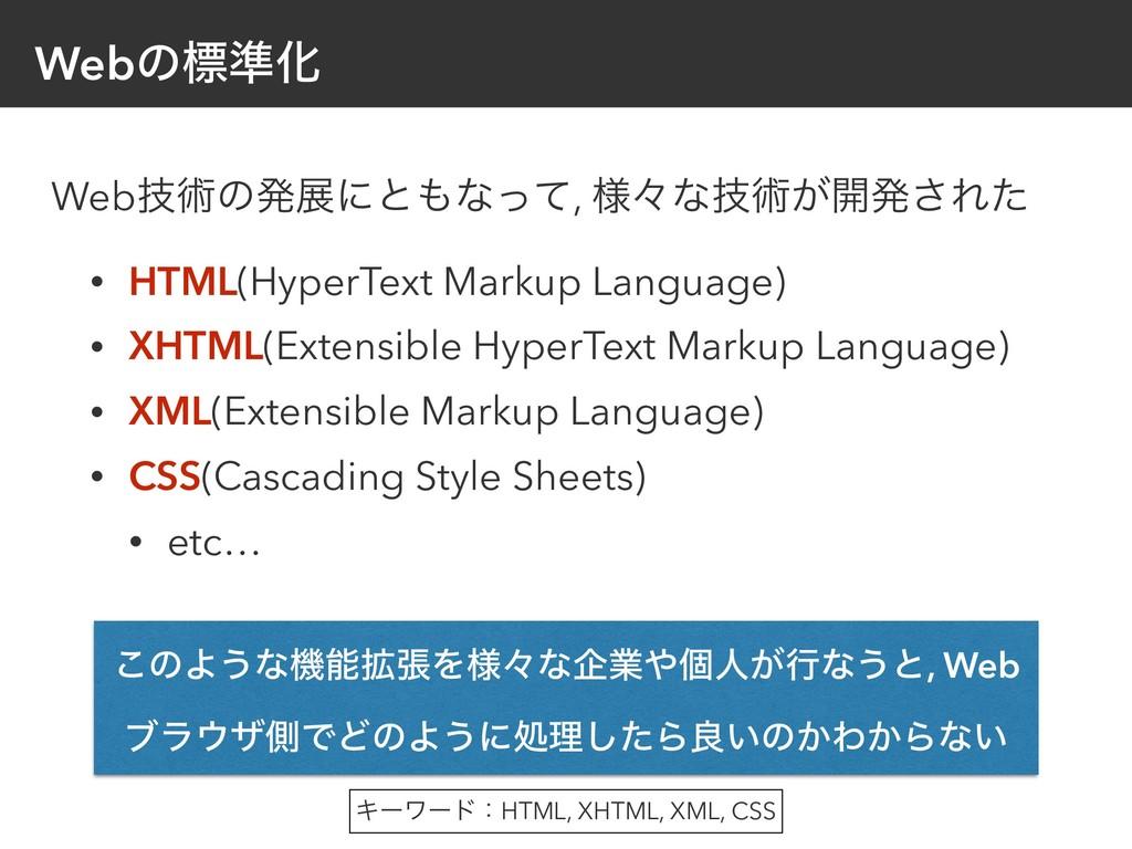 Webͷඪ४Խ Webٕज़ͷൃలʹͱͳͬͯ, ༷ʑͳٕज़͕։ൃ͞Εͨ • HTML(Hype...