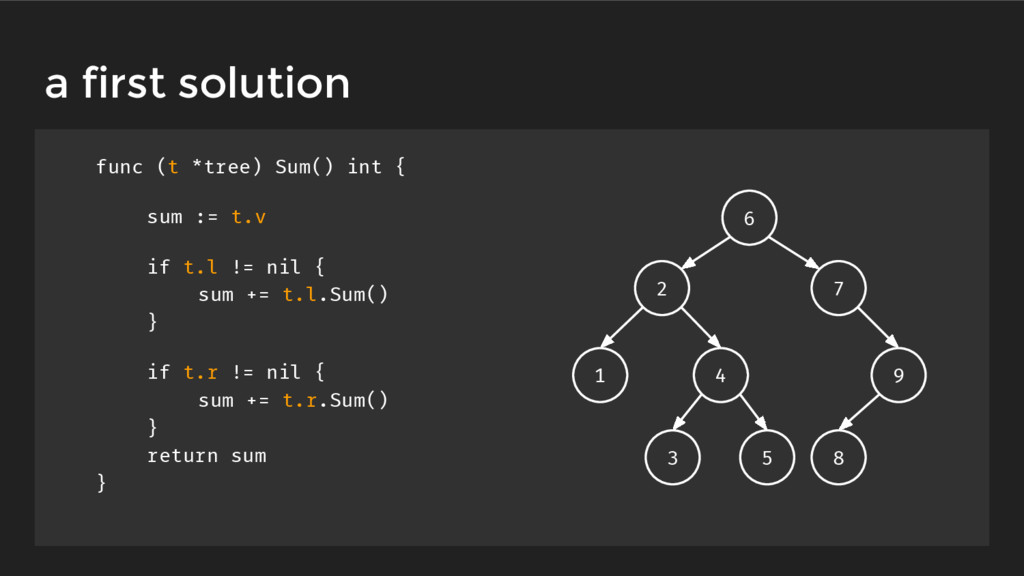 a first solution func (t *tree) Sum() int { sum...