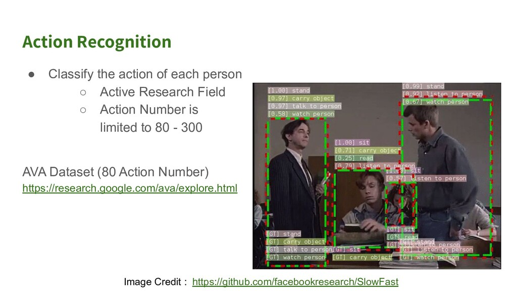 Use Case 1 of Action Recognition ● Analyze the ...