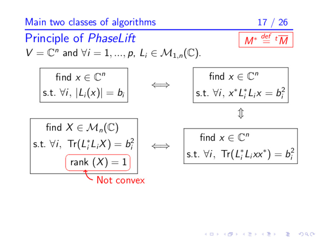 Main two classes of algorithms 17 / 26 Principl...