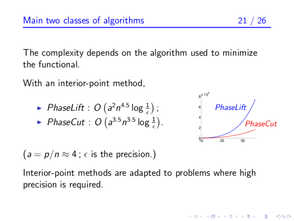 Main two classes of algorithms 21 / 26 The comp...