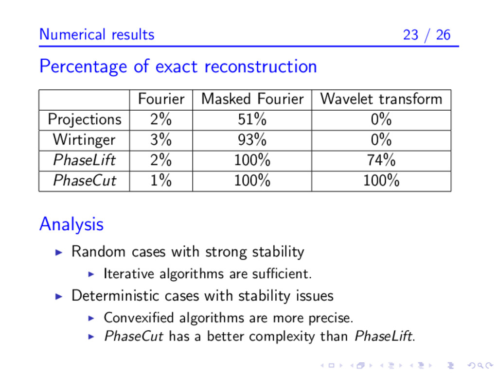 Numerical results 23 / 26 Percentage of exact r...