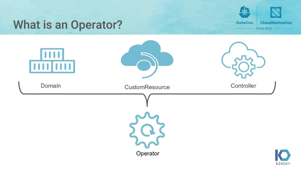 CustomResource Controller Domain Operator