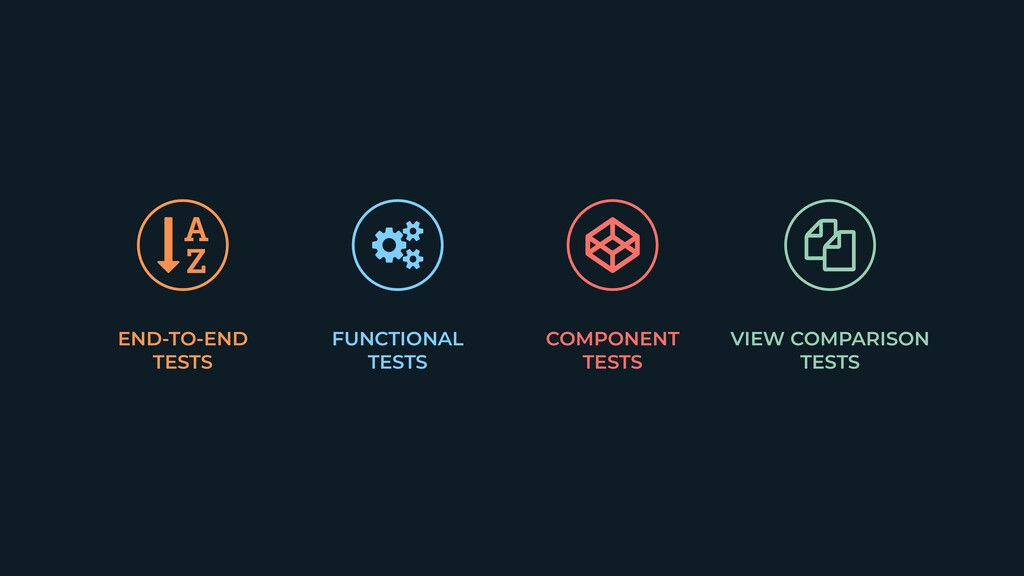 END-TO-END TESTS FUNCTIONAL TESTS COMPONENT TES...