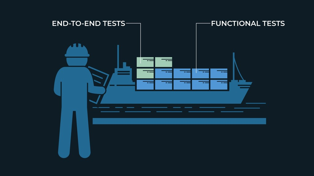 END-TO-END TESTS FUNCTIONAL TESTS