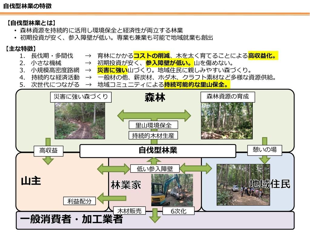 自伐型林業の特徴 【自伐型林業とは】 【主な特徴】 • 森林資源を持続的に活用し環境保全と経済...