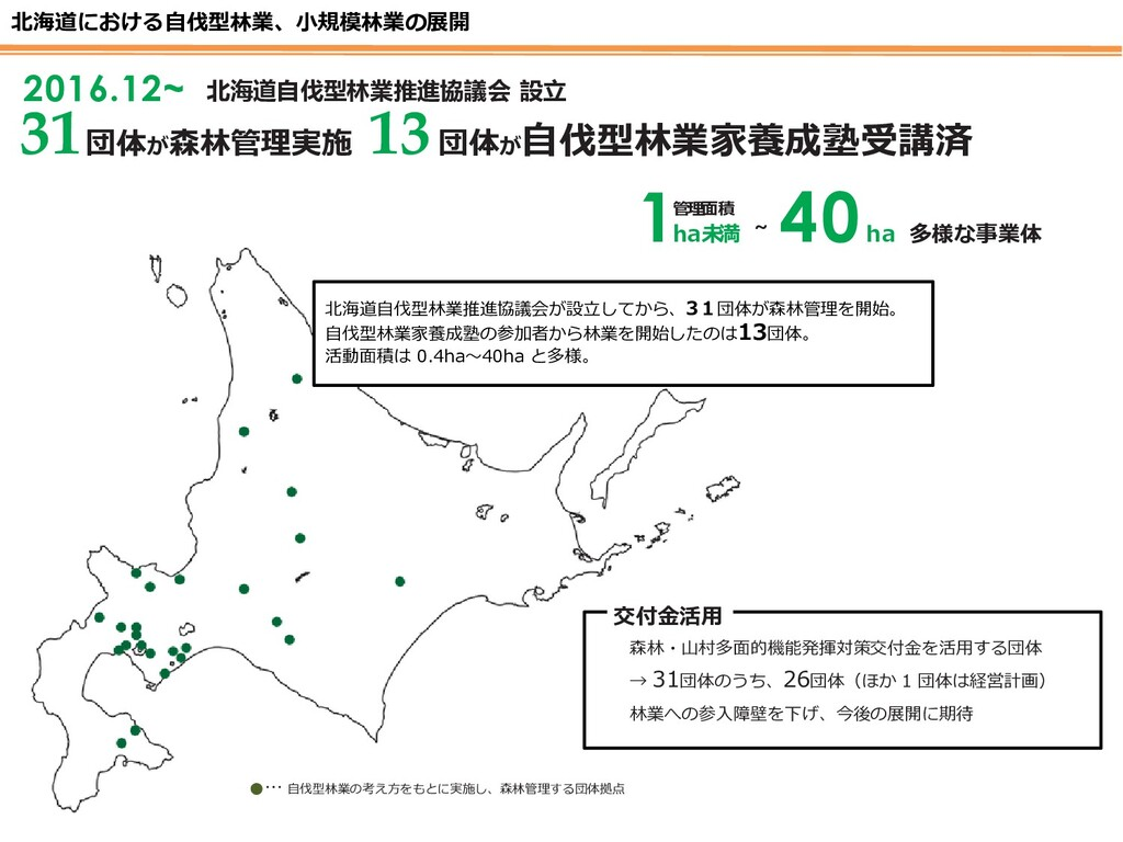 北海道における自伐型林業、小規模林業の展開 31団体が森林管理実施 2016.12~ 北海道自...