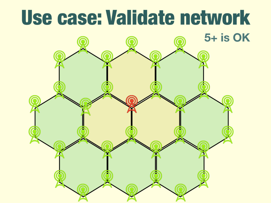 Use case: Validate network 5+ is OK