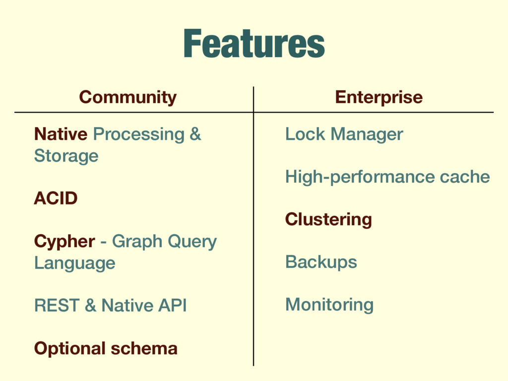 Features Native Processing & Storage ACID Cyphe...