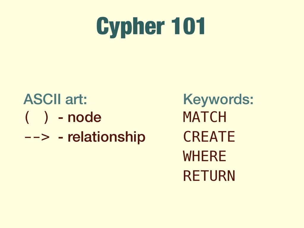 Cypher 101 ASCII art: ( ) - node --> - relation...
