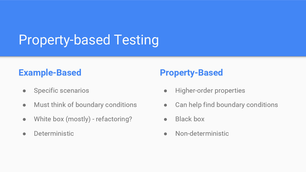 Property-based Testing Example-Based ● Specific...