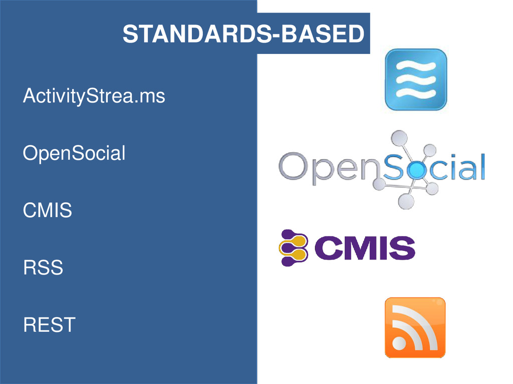ActivityStrea.ms OpenSocial CMIS RSS REST STAND...
