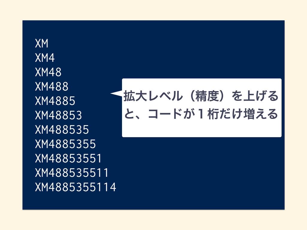 XM XM4 XM48 XM488 XM4885 XM48853 XM488535 XM488...