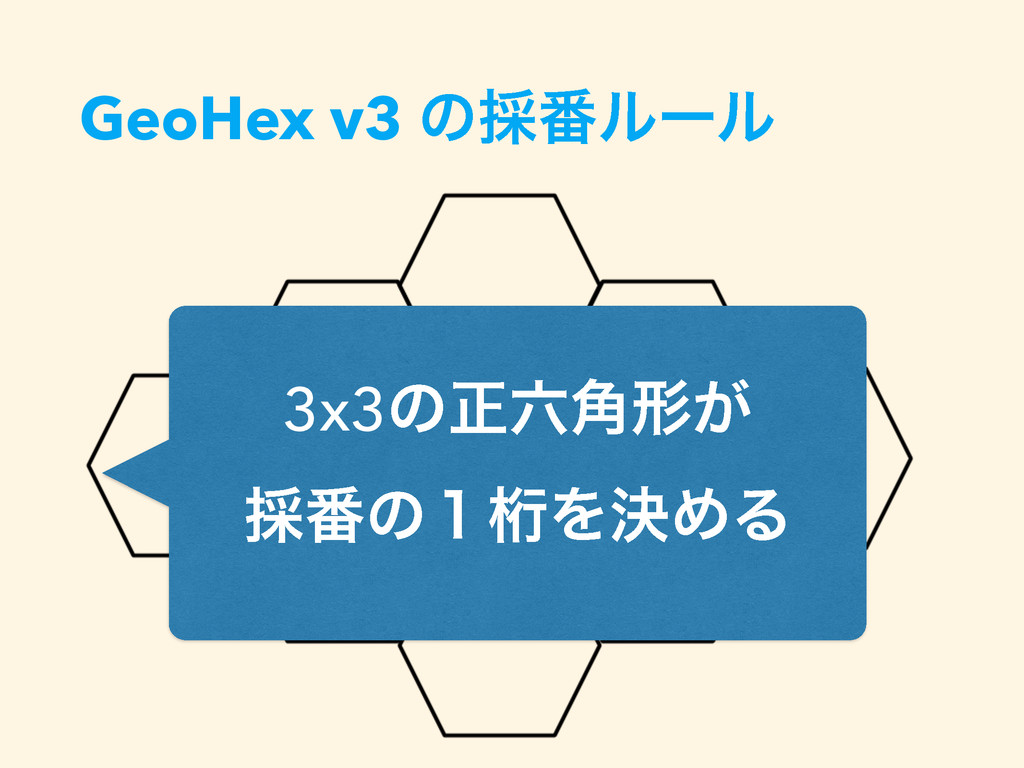 GeoHex v3 ͷ࠾൪ϧʔϧ 3x3ͷਖ਼֯ܗ͕ ࠾൪ͷܻ̍ΛܾΊΔ