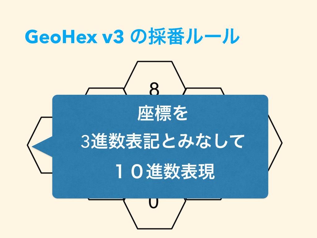 GeoHex v3 ͷ࠾൪ϧʔϧ ࠲ඪΛ 3ਐදهͱΈͳͯ͠ ̍̌ਐදݱ