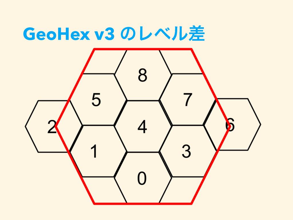 GeoHex v3 ͷϨϕϧࠩ