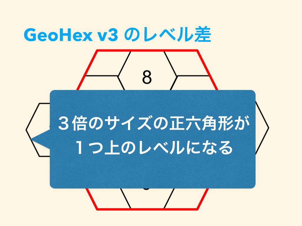 GeoHex v3 ͷϨϕϧࠩ ̏ഒͷαΠζͷਖ਼֯ܗ͕ ্̍ͭͷϨϕϧʹͳΔ