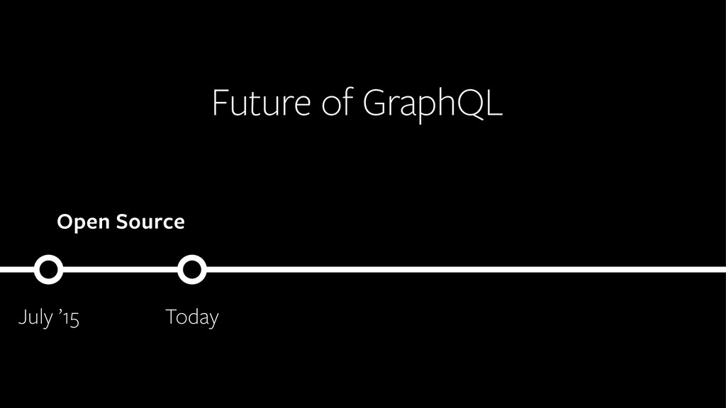 Future of GraphQL July '15 Open Source Today