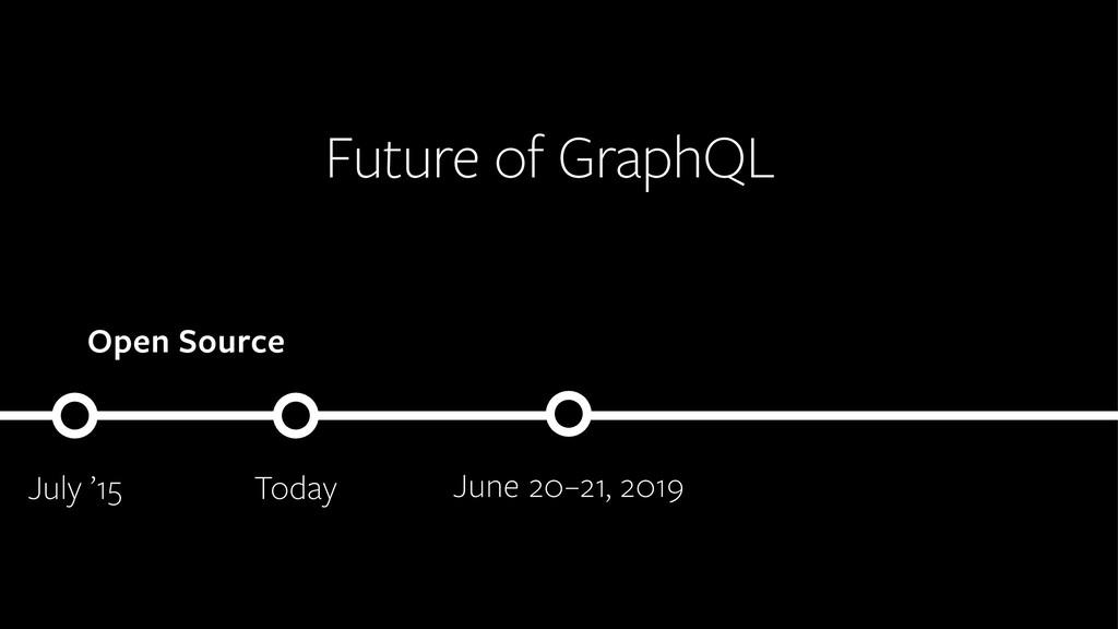 Future of GraphQL July '15 Open Source Today Ju...